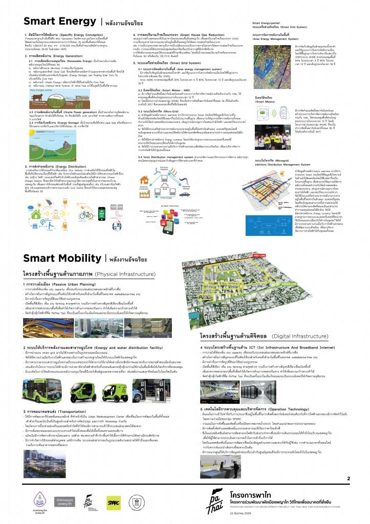 layout P2_20161221