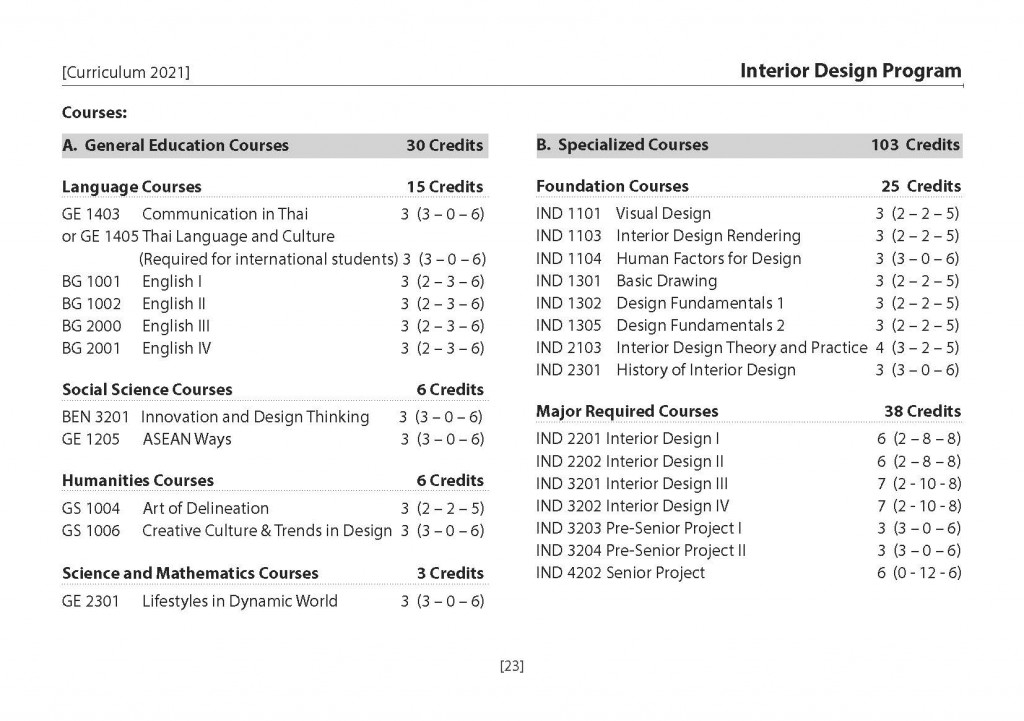 INDstudy_plan_Page_3