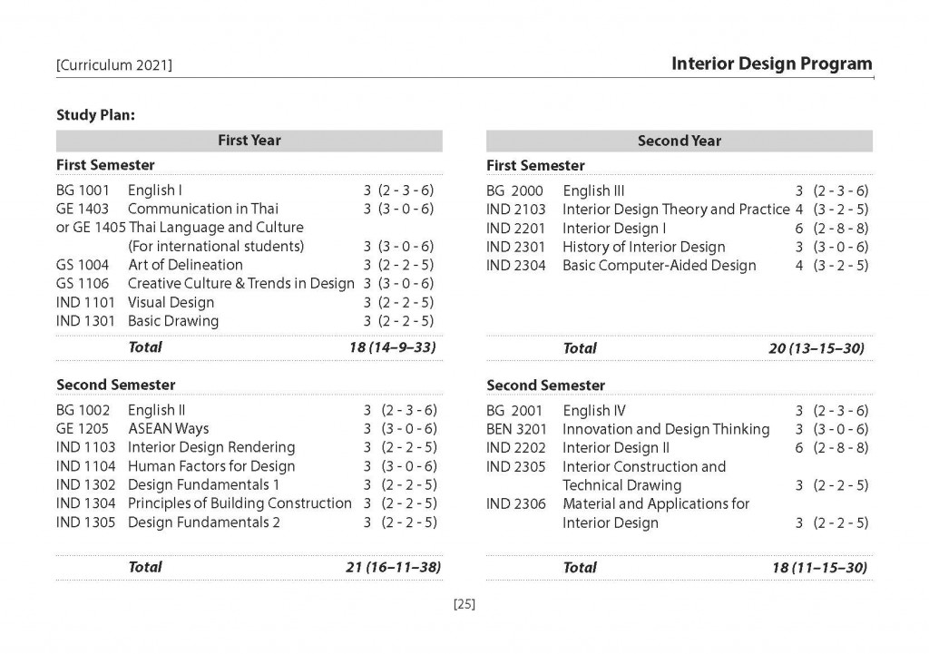 INDstudy_plan_Page_5