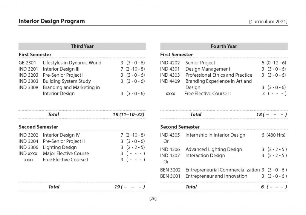 INDstudy_plan_Page_6